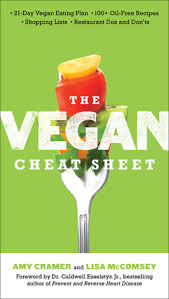 And the Winner of The Vegan Cheat Sheet is . . .